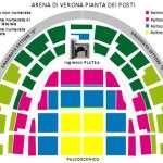 Como asistir a un espectáculo en la Arena de Verona: El antiguo anfiteatro Romano