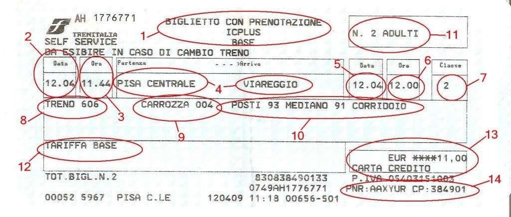 ticket ferroviario italiano